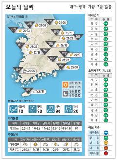 대구·경북 오늘의 날씨(7월 26일)