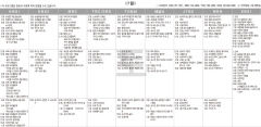 8월7일(토) TV 편성표
