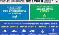 대구경북 대학, 지자체 협력 지역혁신사업 비상...