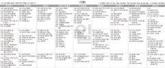 9월5일(일) TV 편성표