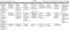 9월18일(토) TV 편성표